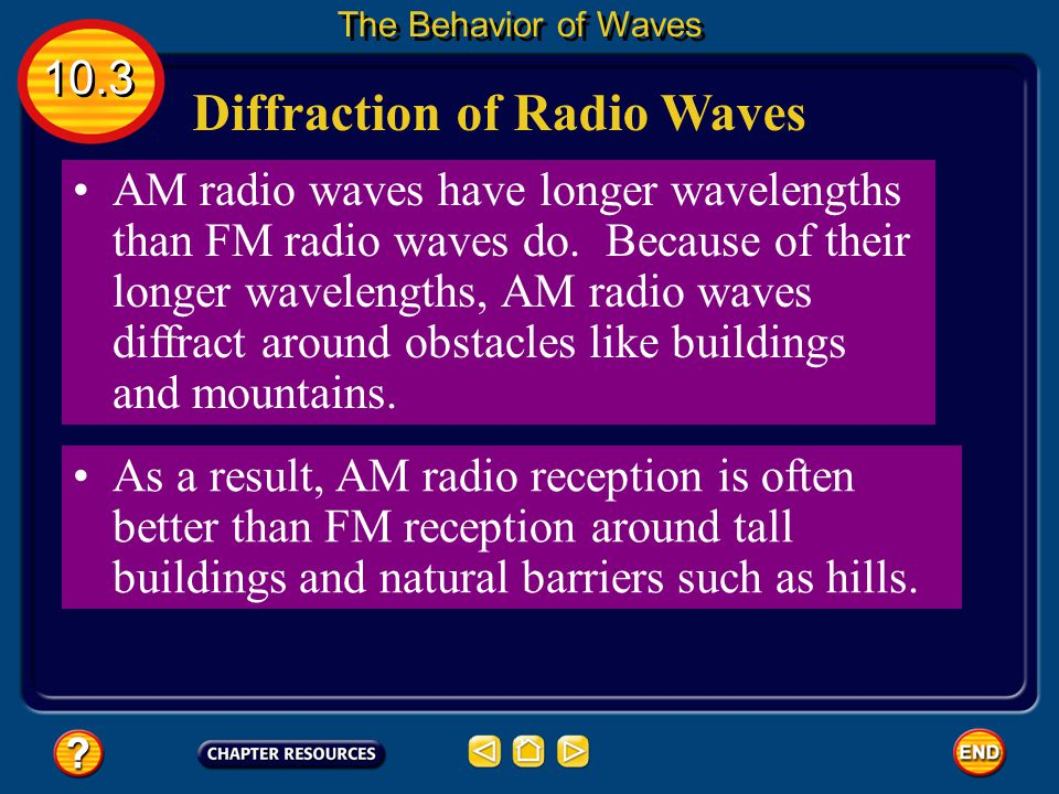 Hearing Around Corners 10.3 The Behavior of Waves Light waves have a much shorter wavelength. They are hardly diffracted at all by the door.