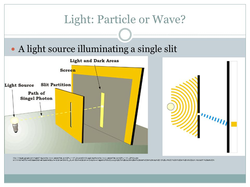 Light: Particle or Wave? A light source illuminating a single slit http://images.google.com/imgres?imgurl=http://www.peace-files.com/QF-L-11/07_Double