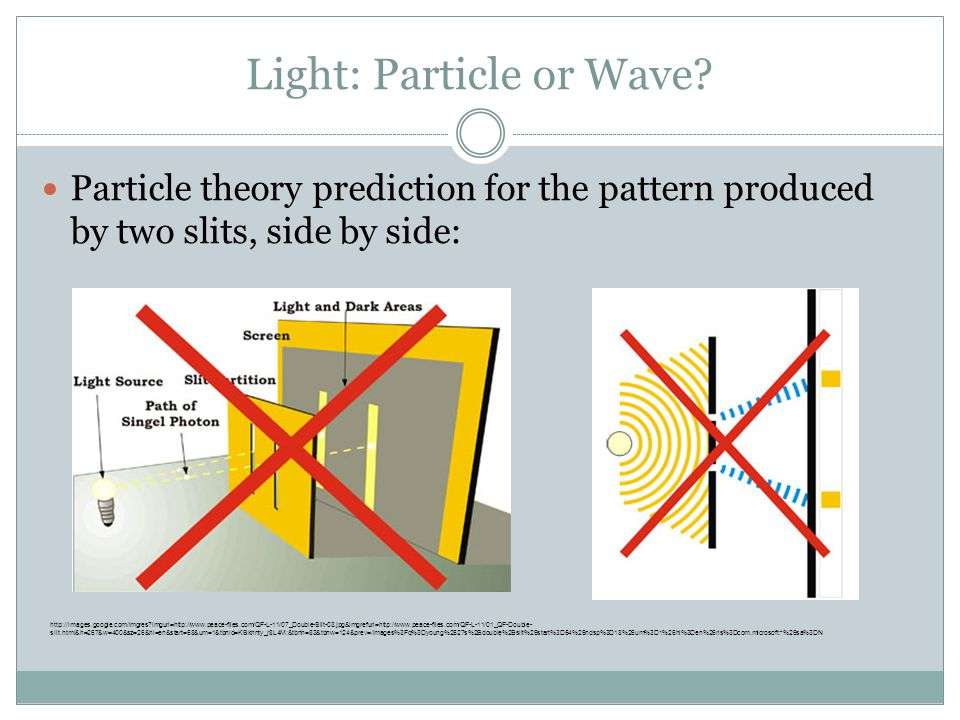 Light: Particle or Wave? http://images.google.com/imgres?imgurl=http://www.peace-files.com/QF-L-11/07_Double-Slit-03.jpg&imgrefurl=http://www.peace-fi