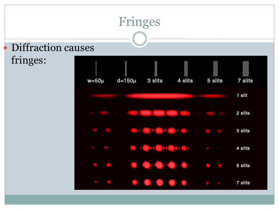 Fringes Diffraction causes fringes: