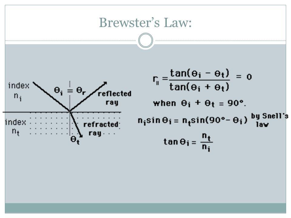 Brewster's Law: