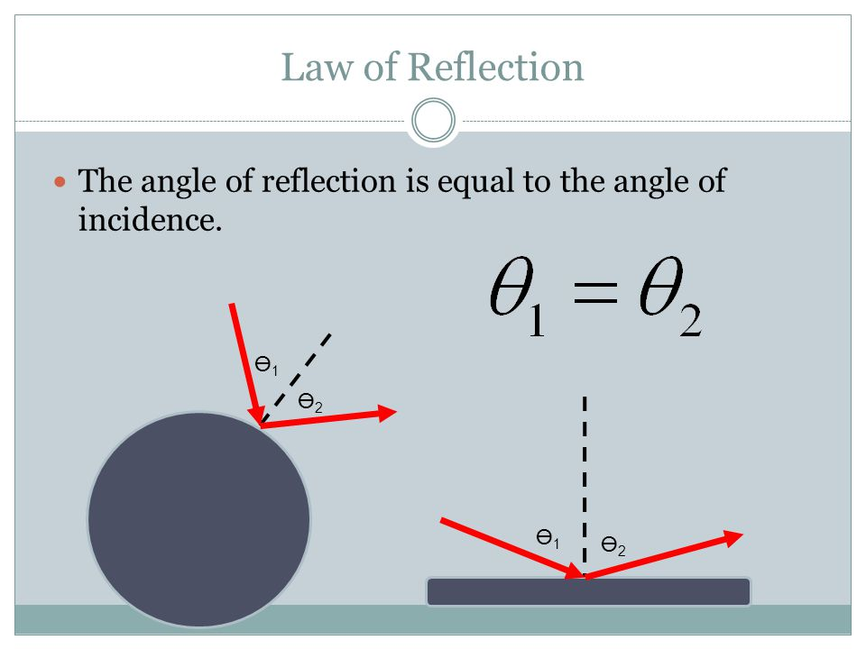 Law of Reflection The angle of reflection is equal to the angle of incidence. 2 1 2 1
