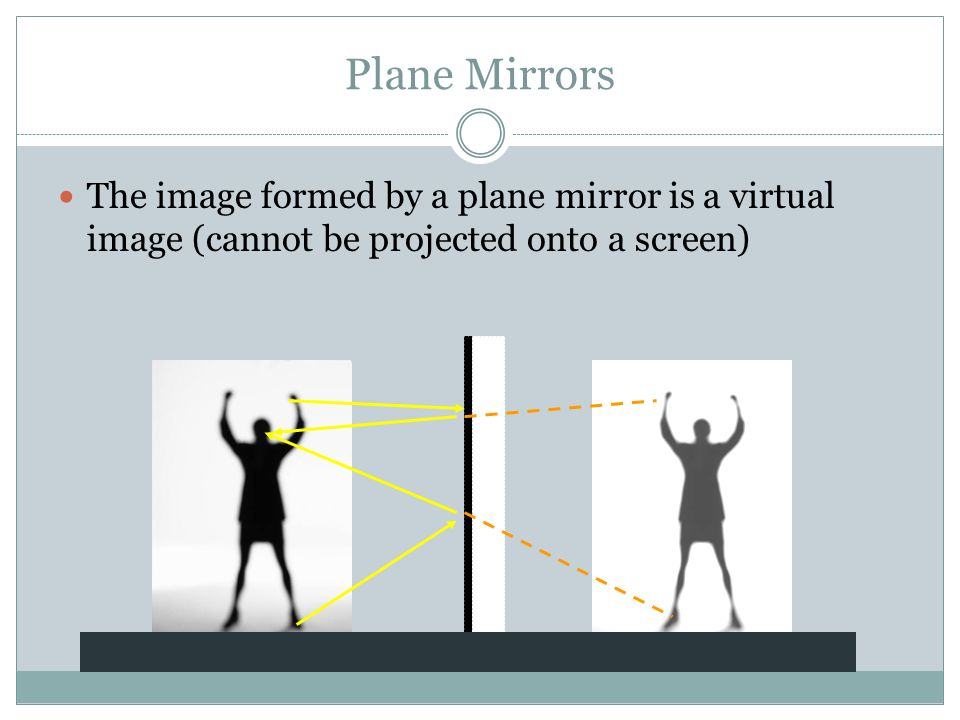 Plane Mirrors The image formed by a plane mirror is a virtual image (cannot be projected onto a screen)