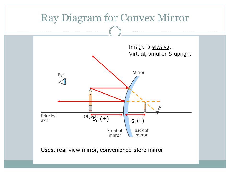 Ray Diagram for Convex Mirror focal point is (-) Uses: rear view mirror, convenience store mirror Image is always… Virtual, smaller & upright s o (+)
