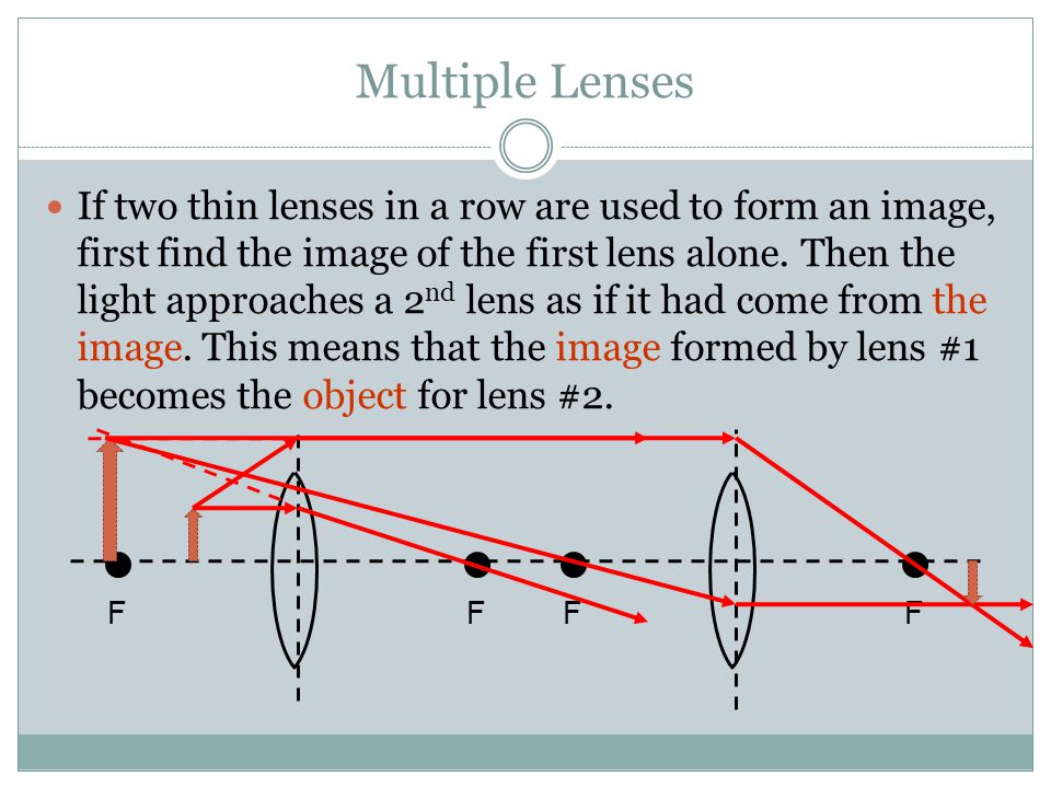 Multiple Lenses If two thin lenses in a row are used to form an image, first find the image of the first lens alone. Then the light approaches a 2 nd