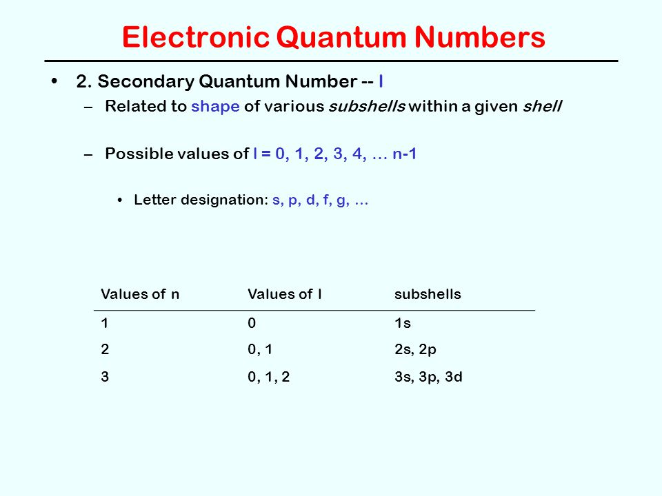 Electronic Quantum Numbers 2. Secondary Quantum Number -- l –Related to shape of various subshells within a given shell –Possible values of l = 0, 1,