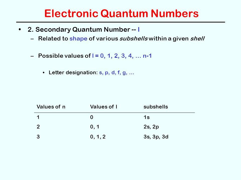 Electronic Quantum Numbers 2.