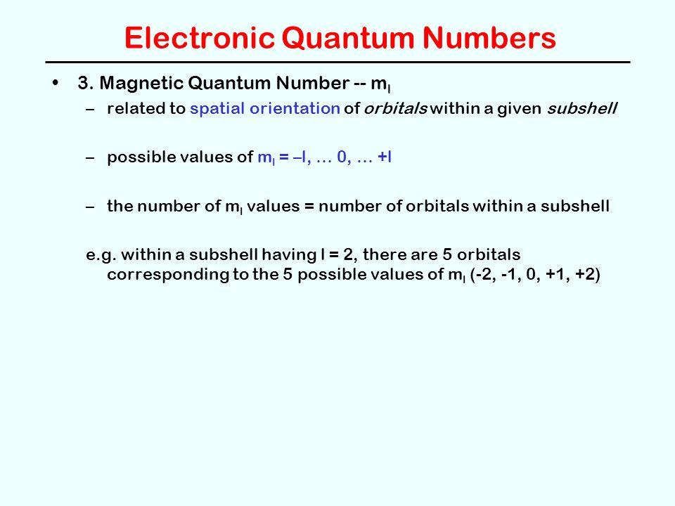 Electronic Quantum Numbers 3.