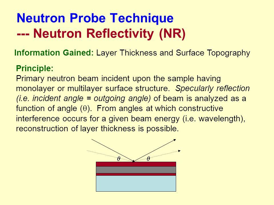 Neutron Probe Technique --- Neutron Reflectivity (NR) Principle: Primary neutron beam incident upon the sample having monolayer or multilayer surface structure.