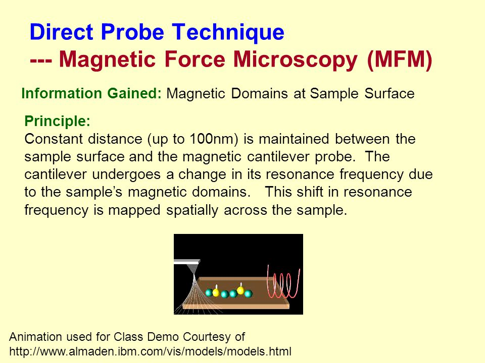 Principle: Constant distance (up to 100nm) is maintained between the sample surface and the magnetic cantilever probe.