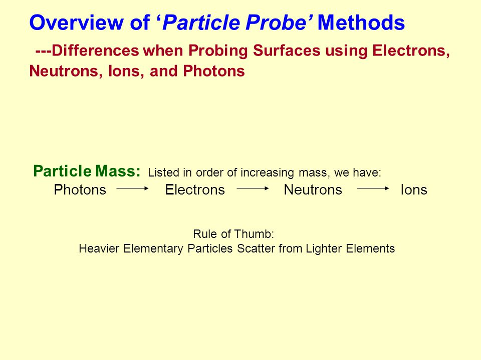 Overview of 'Particle Probe' Methods ---Differences when Probing Surfaces using Electrons, Neutrons, Ions, and Photons Particle Mass: Listed in order of increasing mass, we have: Photons Electrons Neutrons Ions Rule of Thumb: Heavier Elementary Particles Scatter from Lighter Elements