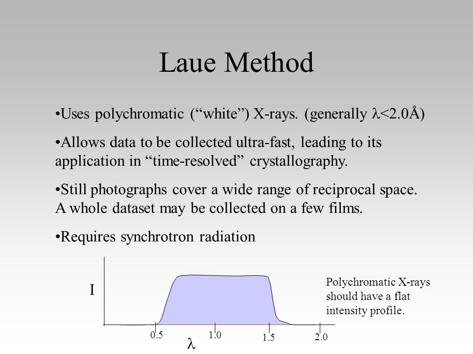 Laue Method Uses polychromatic ( white ) X-rays.