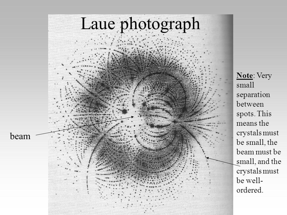 Ewald sphere, monochromatic a* b* h=0 5 10 k=0 -4 4 Ewald sphere visible part of transform