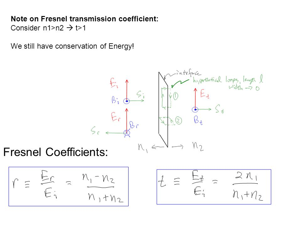 Note on Fresnel transmission coefficient: Consider n1>n2  t>1 We still have conservation of Energy.