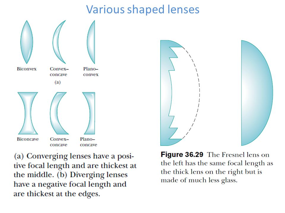 Various shaped lenses