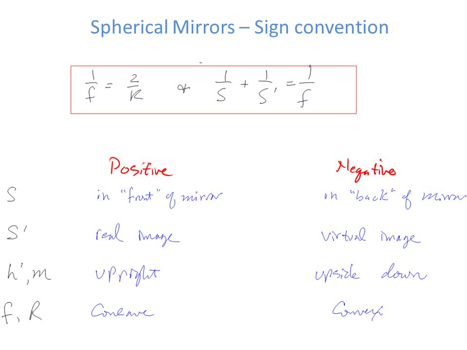 Spherical Mirrors – Sign convention