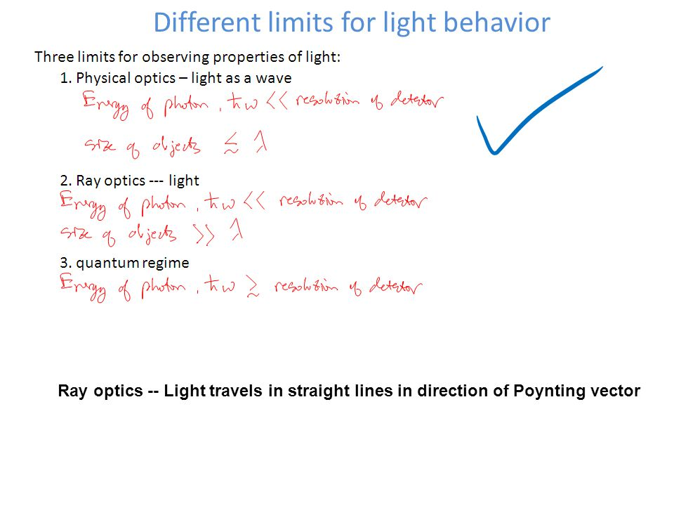 Different limits for light behavior Ray optics -- Light travels in straight lines in direction of Poynting vector
