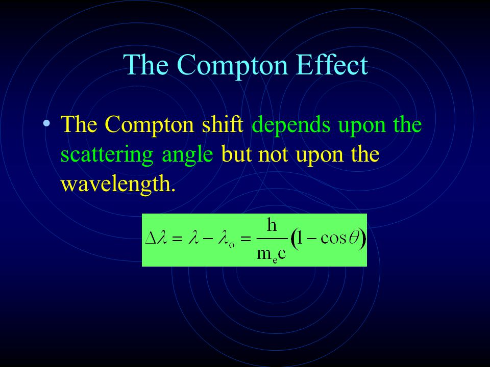 The Compton Effect The Compton shift depends upon the scattering angle but not upon the wavelength.