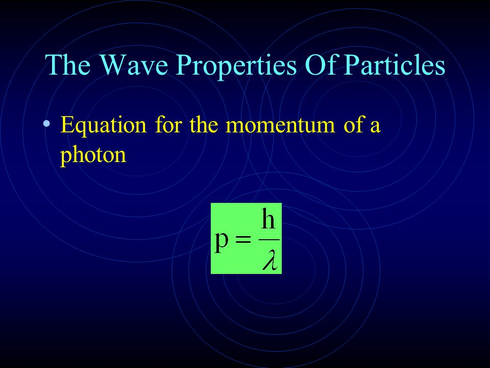 The Wave Properties Of Particles Equation for the momentum of a photon