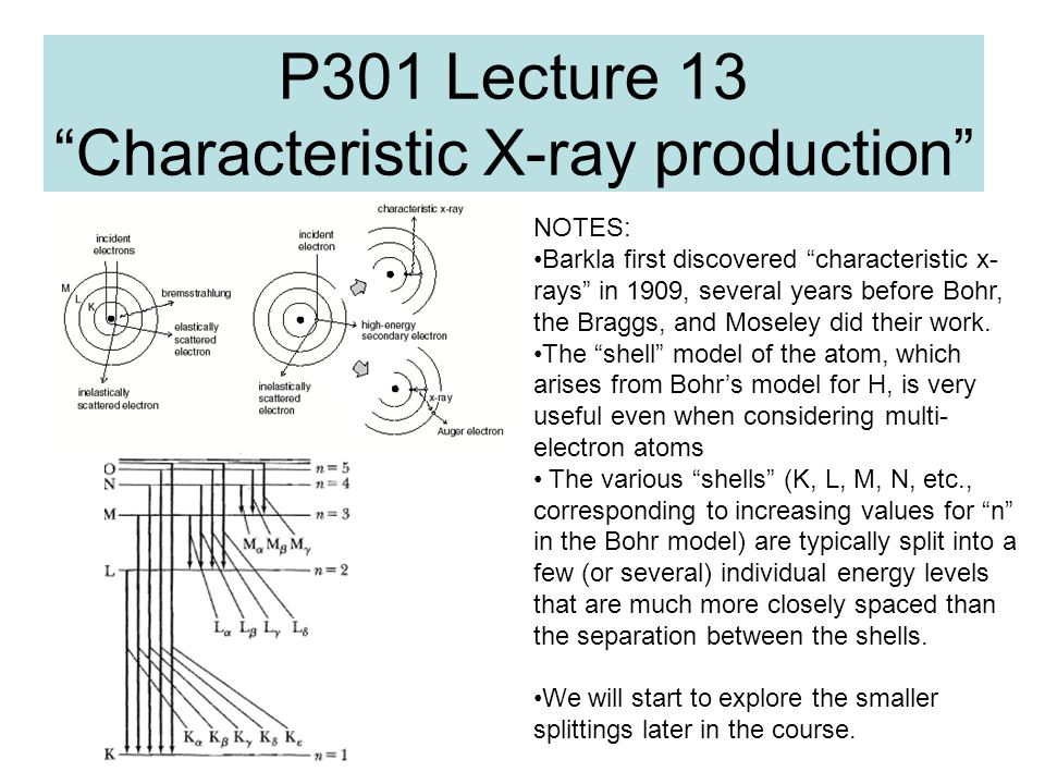 "P301 Lecture 13 ""Characteristic X-ray production"" NOTES: Barkla first discovered ""characteristic x- rays"" in 1909, several years before Bohr, the Brag"