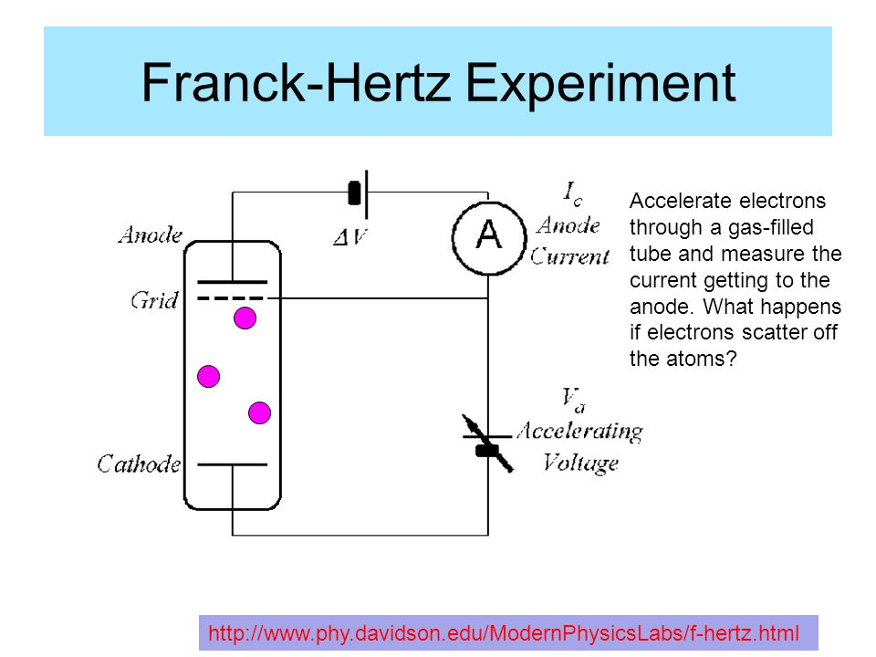 Franck-Hertz Experiment http://www.phy.davidson.edu/ModernPhysicsLabs/f-hertz.html If the scattering is elastic, then nothing dramatic happens, you measure average transfer of charge from cathode to anode (per unit time), and this is essentially independent of the electron's path).