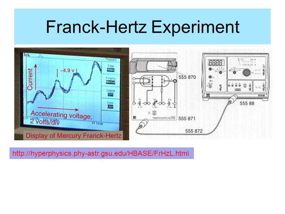 Franck-Hertz Experiment http://hyperphysics.phy-astr.gsu.edu/HBASE/FrHzL.html Fig.