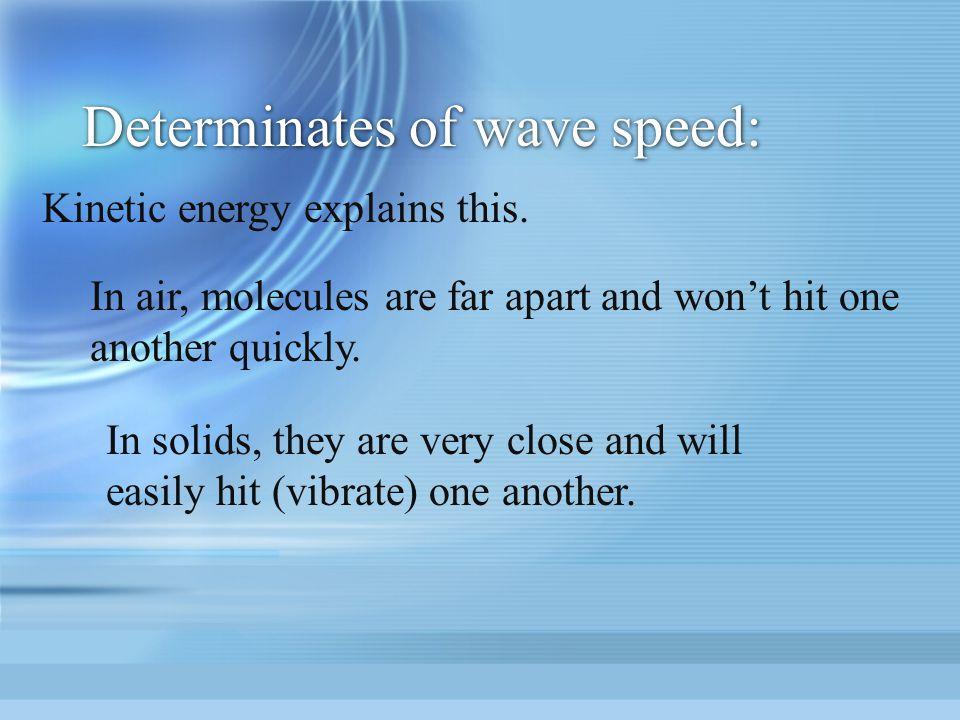 Determinates of wave speed: Kinetic energy explains this.