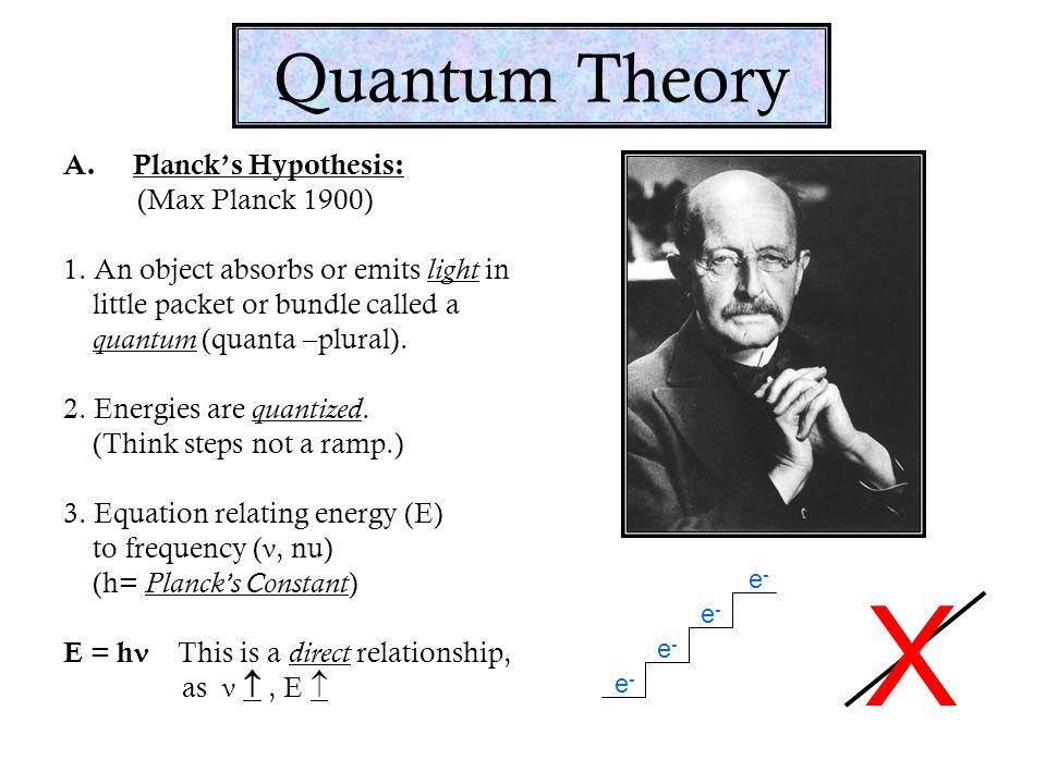 Quantum Theory A.Planck's Hypothesis: (Max Planck 1900) 1.