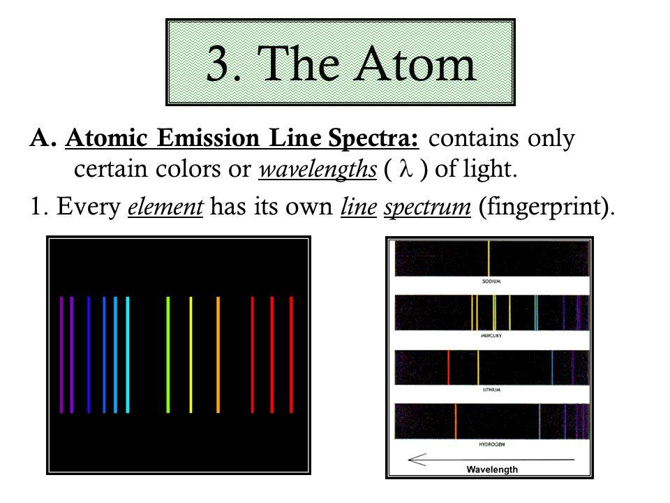 3. The Atom A.