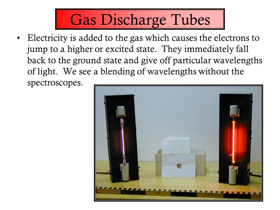 Gas Discharge Tubes Electricity is added to the gas which causes the electrons to jump to a higher or excited state.
