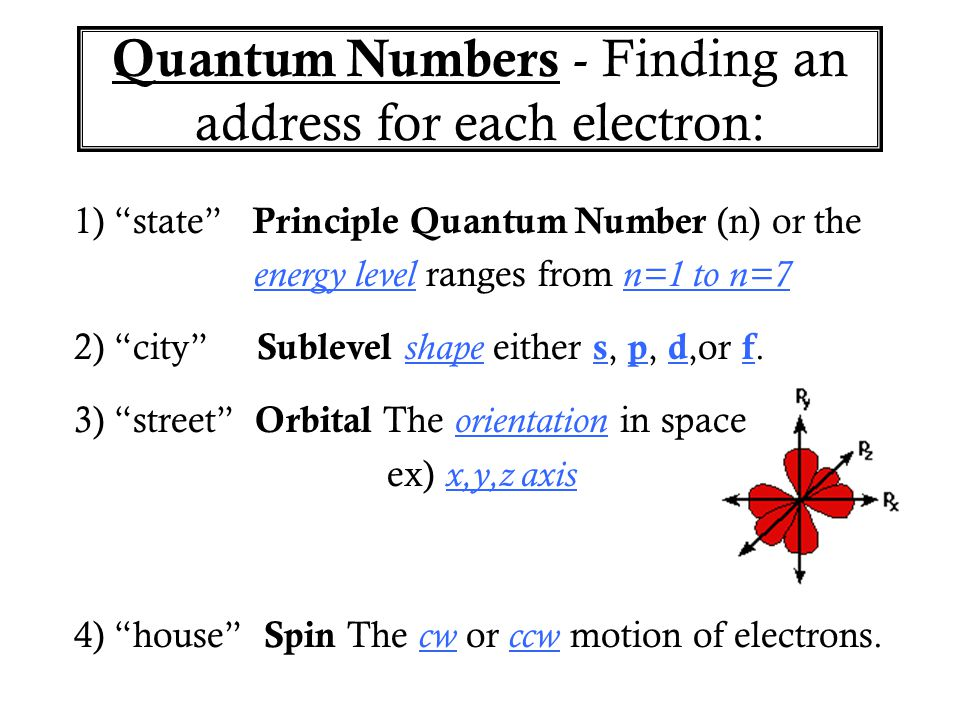 Quantum Numbers - Finding an address for each electron: 1) state Principle Quantum Number (n) or the energy level ranges from n=1 to n=7 2) city Sublevel shape either s, p, d,or f.