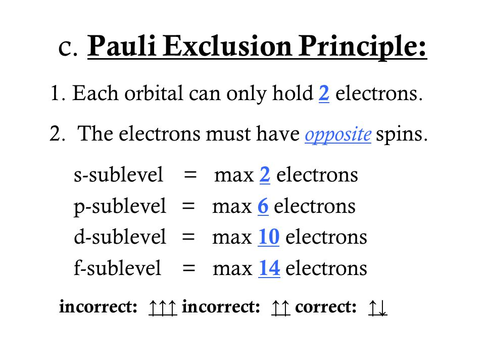 c. Pauli Exclusion Principle: 1. Each orbital can only hold 2 electrons.