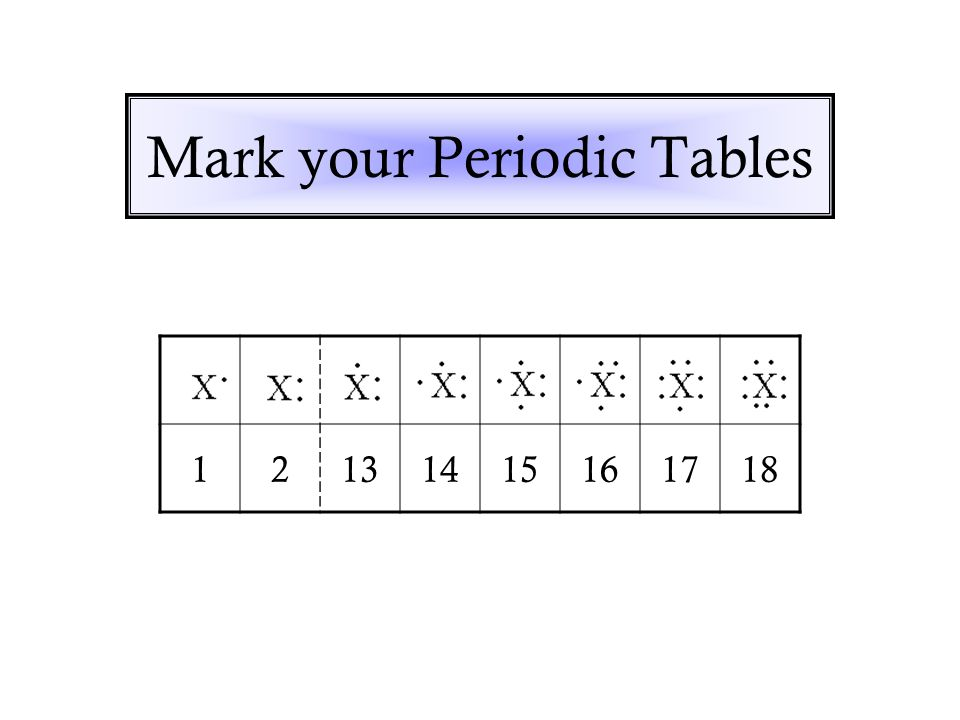 Mark your Periodic Tables 12131415161718