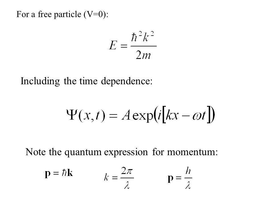 For a free particle (V=0): Note the quantum expression for momentum: Including the time dependence: