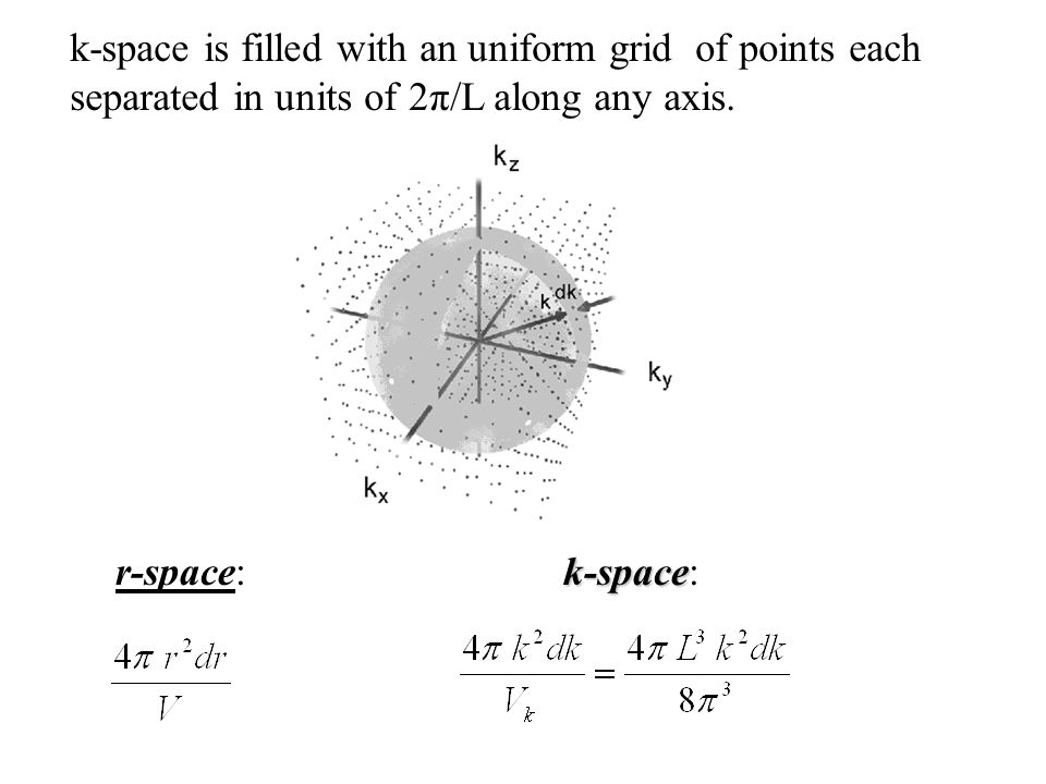 k-space is filled with an uniform grid of points each separated in units of 2π/L along any axis. k-space r-space: k-space: