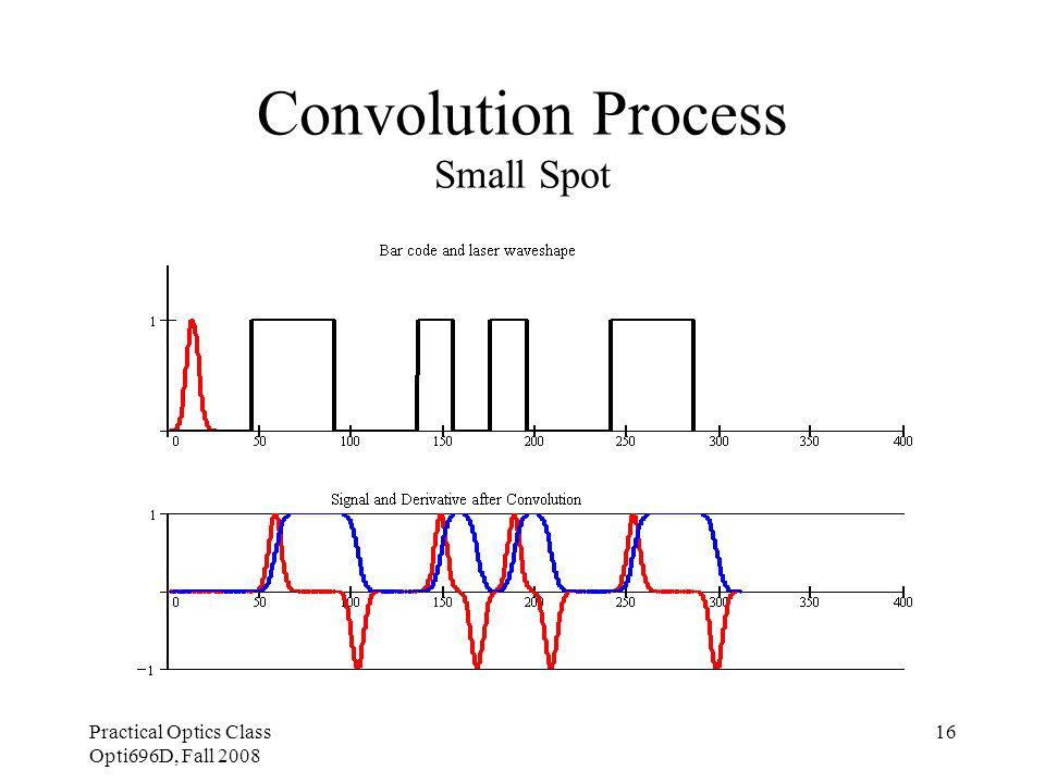 Practical Optics Class Opti696D, Fall 2008 16 Convolution Process Small Spot
