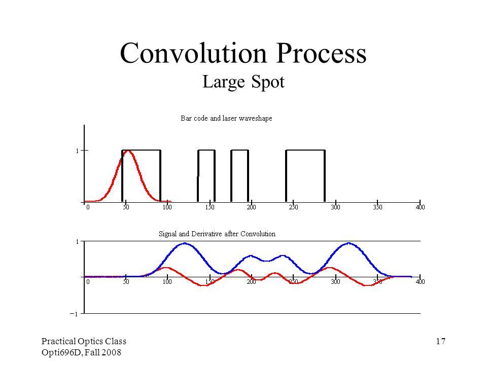 Practical Optics Class Opti696D, Fall 2008 17 Convolution Process Large Spot