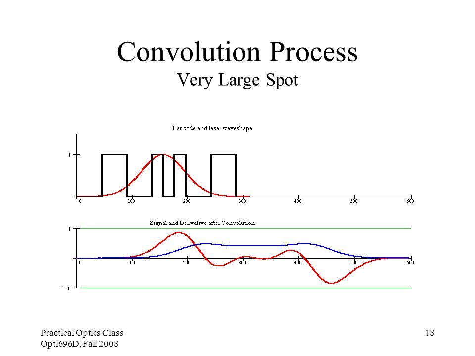 Practical Optics Class Opti696D, Fall 2008 18 Convolution Process Very Large Spot