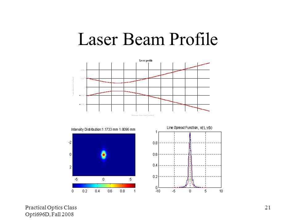 Practical Optics Class Opti696D, Fall 2008 21 Laser Beam Profile