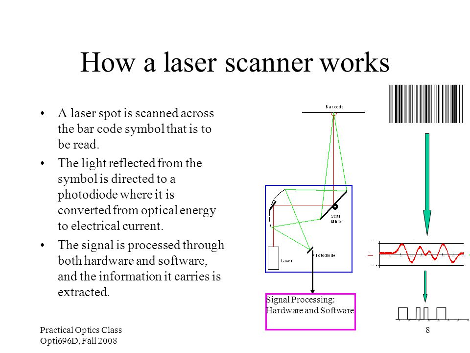 Practical Optics Class Opti696D, Fall 2008 8 How a laser scanner works Signal Processing: Hardware and Software A laser spot is scanned across the bar