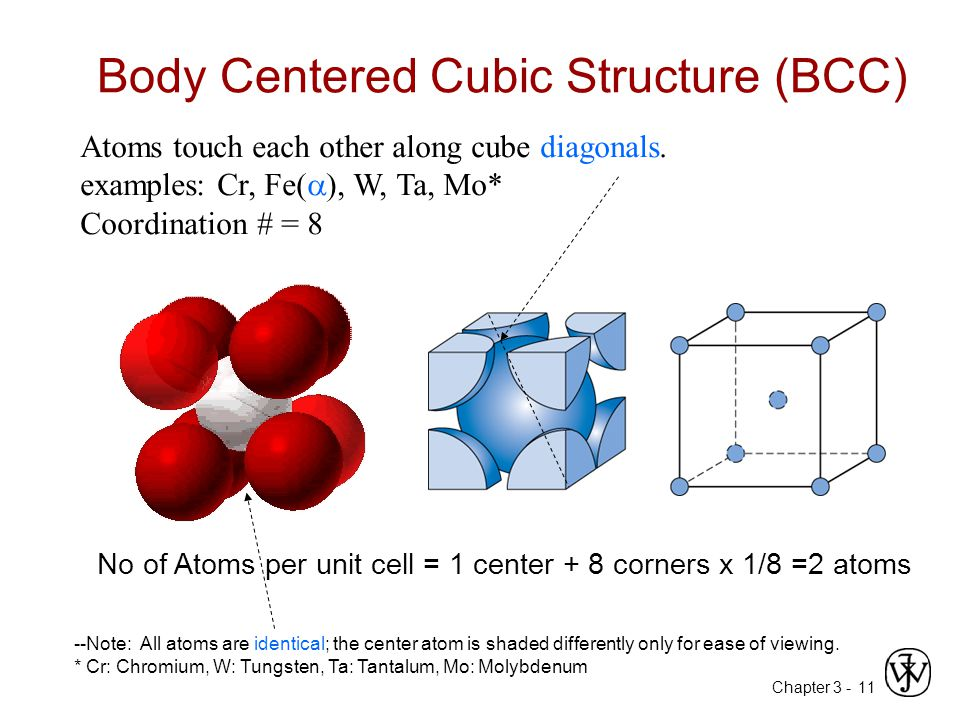 Chapter 3 -11 Atoms touch each other along cube diagonals.