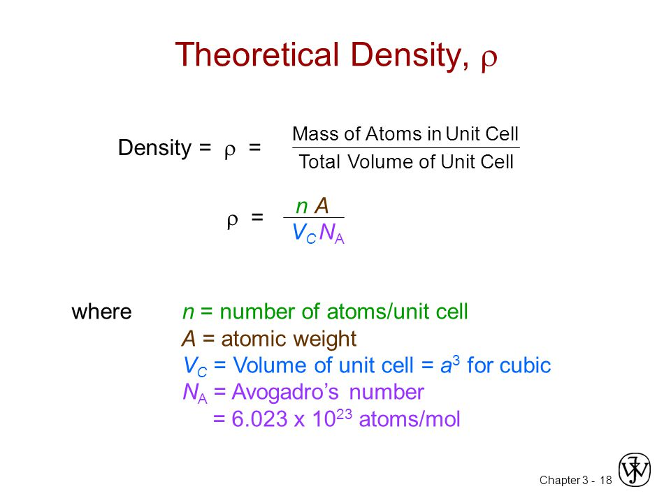 Chapter 3 -18 Theoretical Density,  where n = number of atoms/unit cell A = atomic weight V C = Volume of unit cell = a 3 for cubic N A = Avogadro's number = 6.023 x 10 23 atoms/mol Density =  = VC NAVC NA n An A  = Cell Unit of VolumeTotal Cell Unit in Atomsof Mass