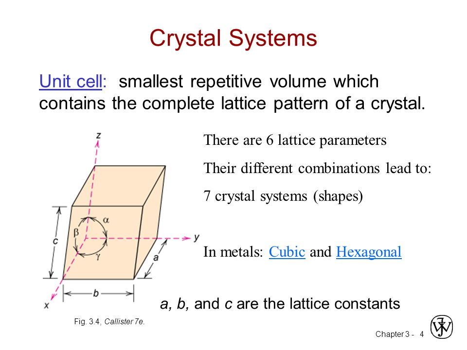 Chapter 3 -4 Crystal Systems There are 6 lattice parameters Their different combinations lead to: 7 crystal systems (shapes) 14 crystal lattices In metals: Cubic and Hexagonal Fig.