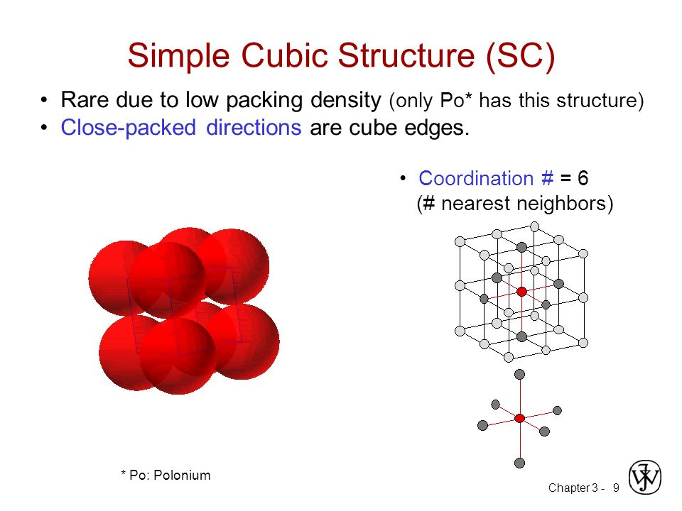 Chapter 3 -9 Rare due to low packing density (only Po* has this structure) Close-packed directions are cube edges.