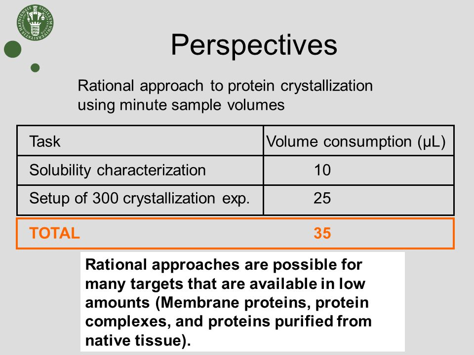 Perspectives Rational approach to protein crystallization using minute sample volumes Rational approaches are possible for many targets that are available in low amounts (Membrane proteins, protein complexes, and proteins purified from native tissue).