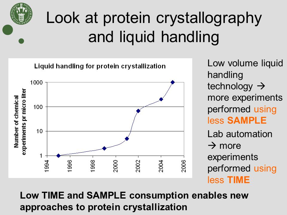 Look at protein crystallography and liquid handling Low volume liquid handling technology  more experiments performed using less SAMPLE Lab automatio