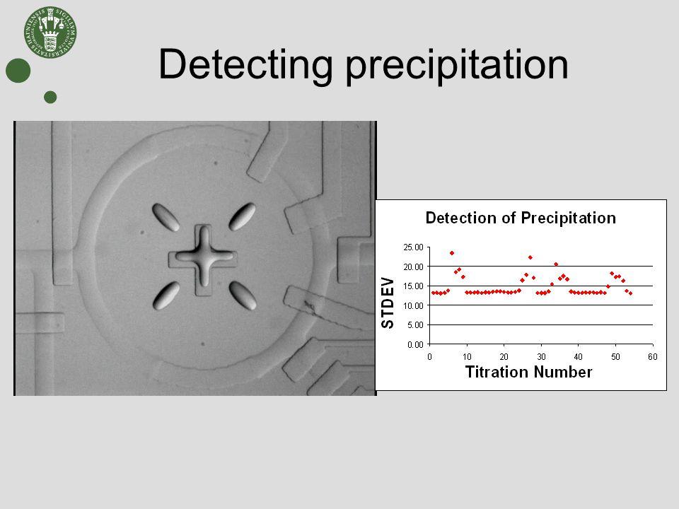 Detecting precipitation
