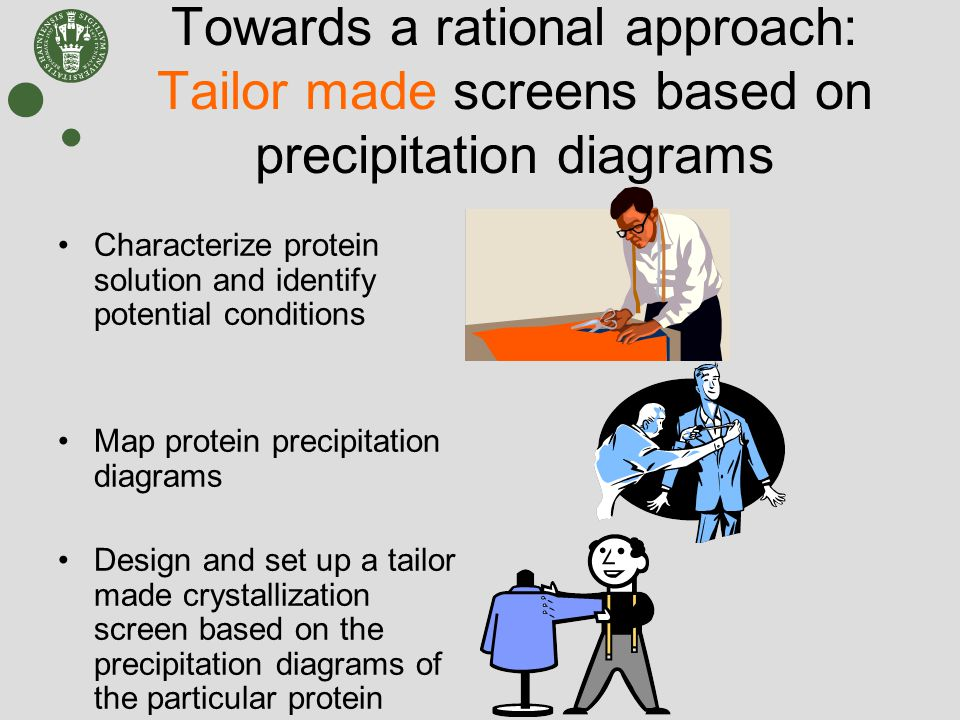 Towards a rational approach: Tailor made screens based on precipitation diagrams Characterize protein solution and identify potential conditions Map p