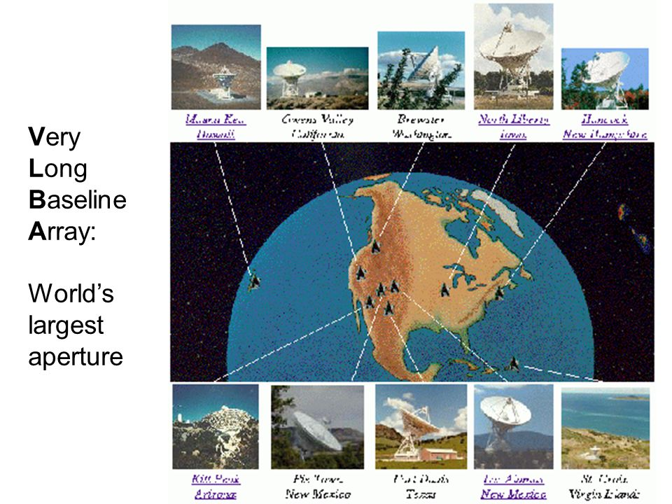 Very Long Baseline Array: World's largest aperture