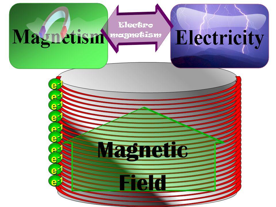 Electro magnetism e -1 e -1